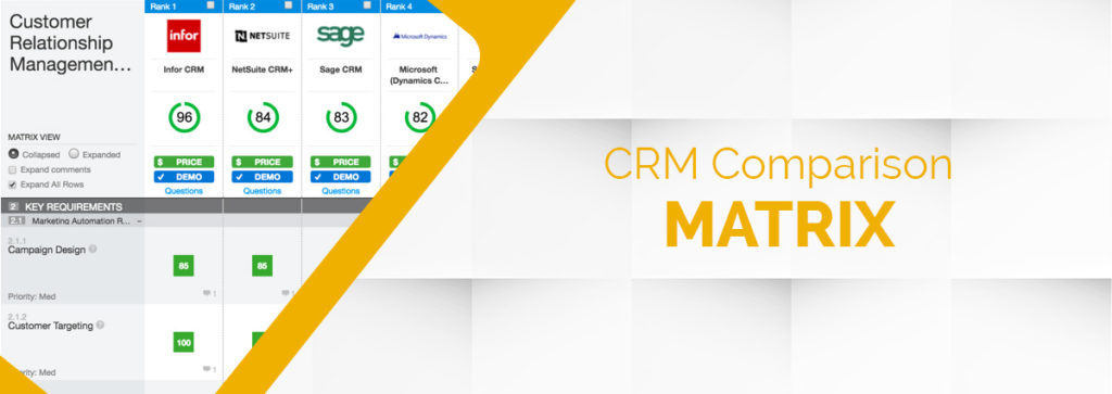 The Big CRM Comparison Chart