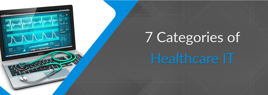 The 7 Categories of Healthcare Information Technology