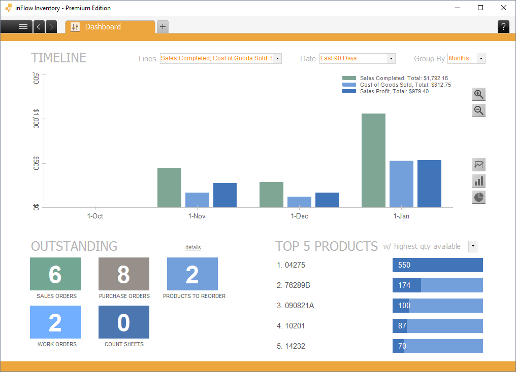 Screenshot of Inflow Inventory's reporting feature