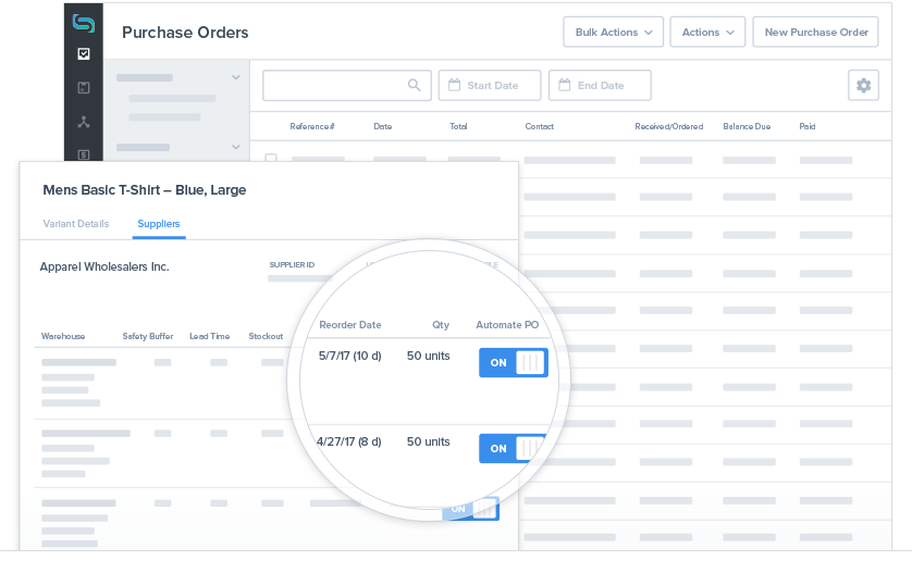 Visualization of how Stitch Labs Purchase Orders can be automated