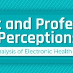 Patient & Professional Perceptions of Electronic Health Records