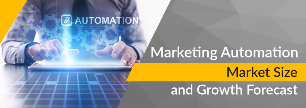 Marketing Automation Market Size and Growth Forecast