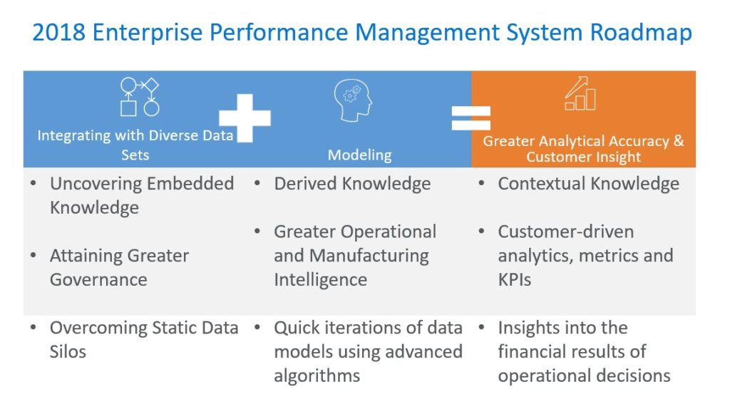 2018 Enterprise Performance Management System Roadmap