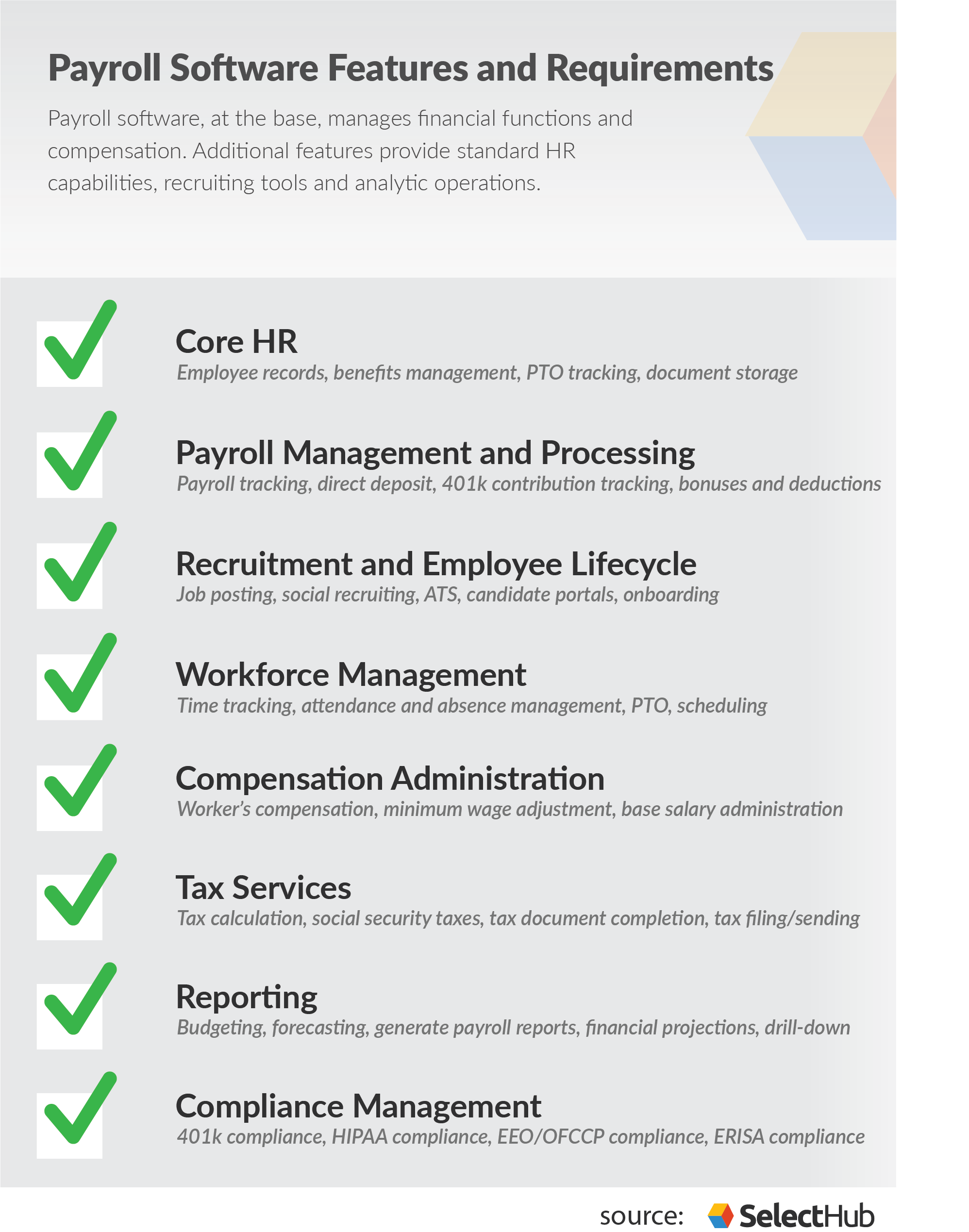 Payroll Software Requirements Checklist