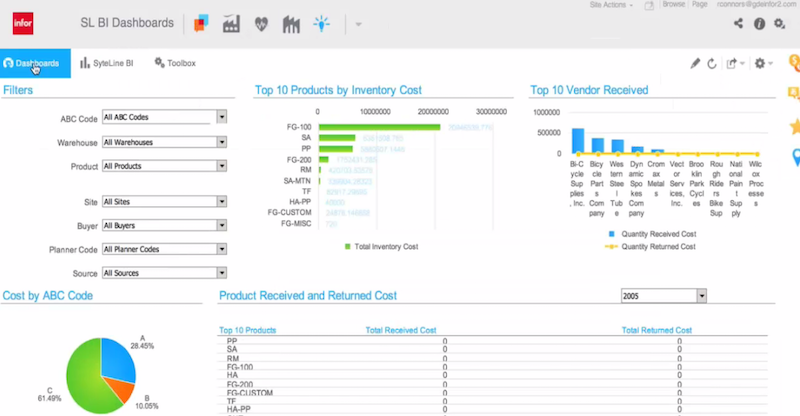 Infor BI screenshot ERP
