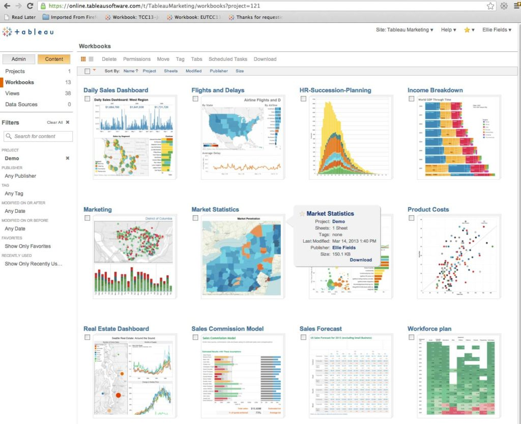 Tableau visualizations