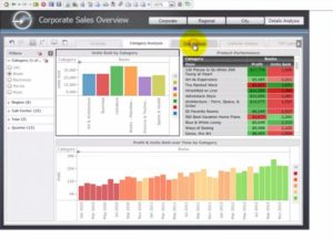A dashboard showing charts and graphs for business analytics