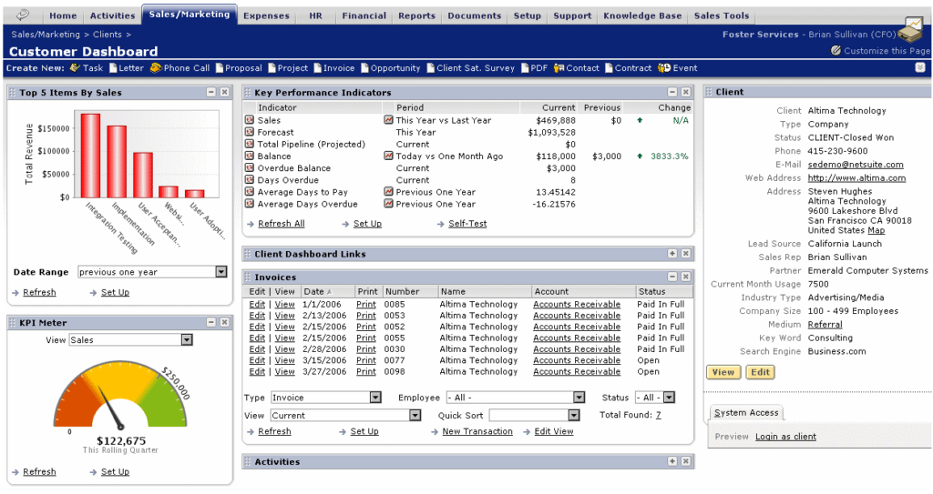 NetSuite CRM Sales CRM Dashboard