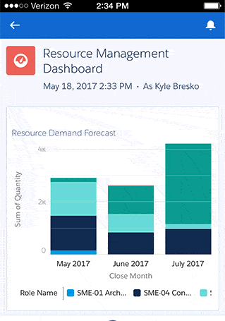 Resource Management Dashboard