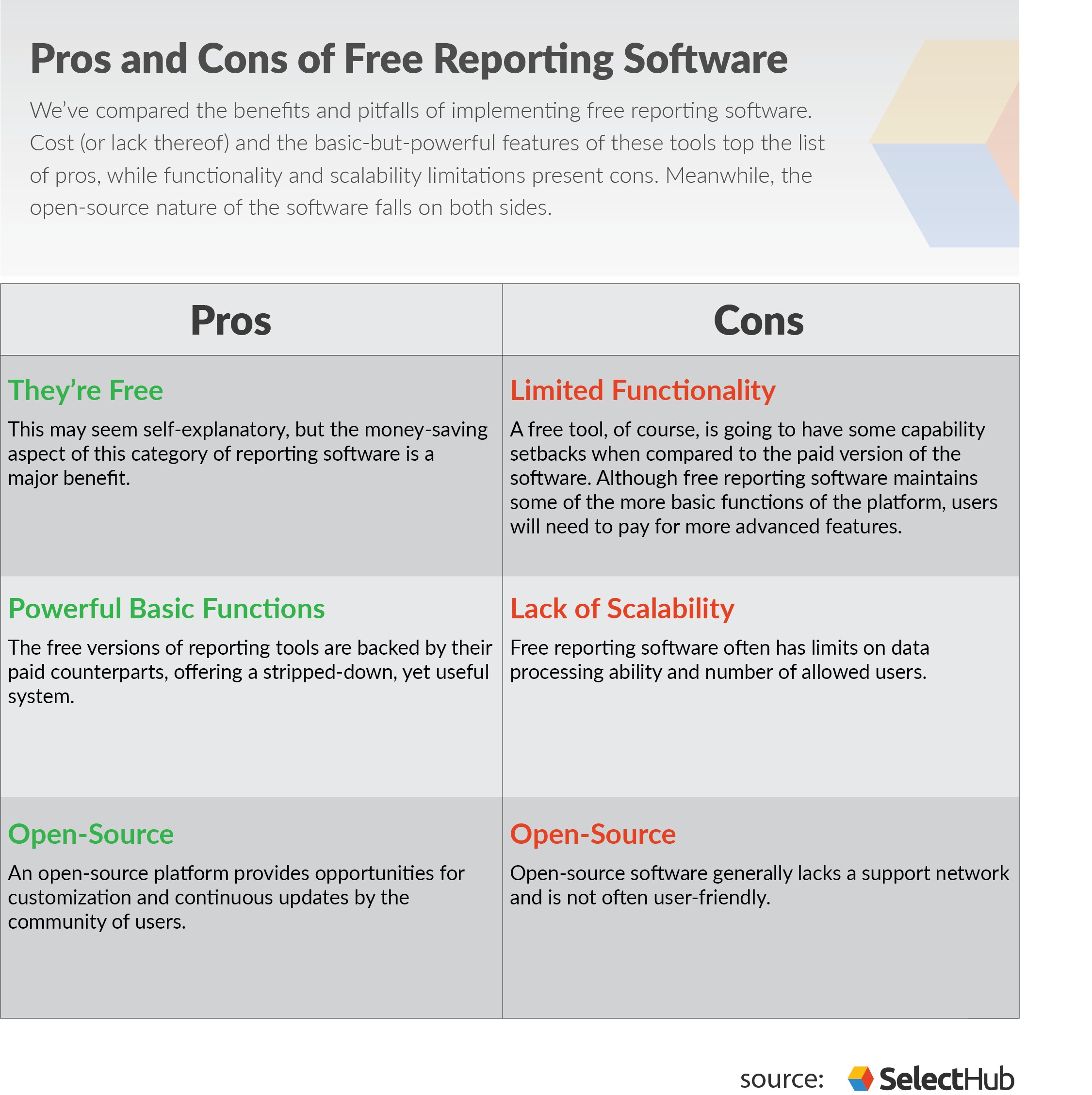 Free Reporting Tools Pros and Cons