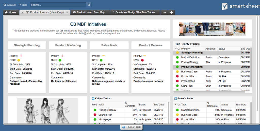 it project management software requirements checklist plan template