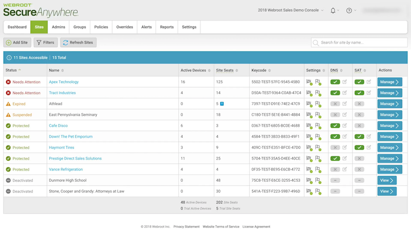 Webroot Endpoint Security