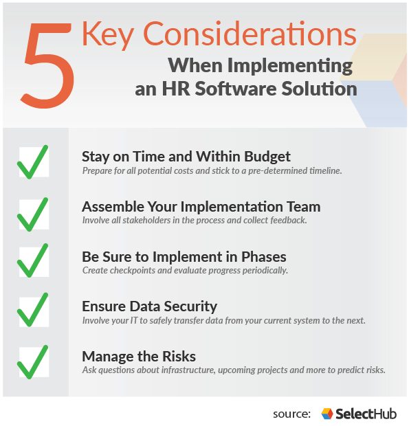 HR implementation checklist
