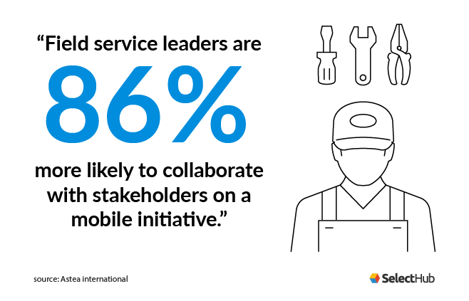 FSM leaders are 86% more likely to work with others using mobile solutions