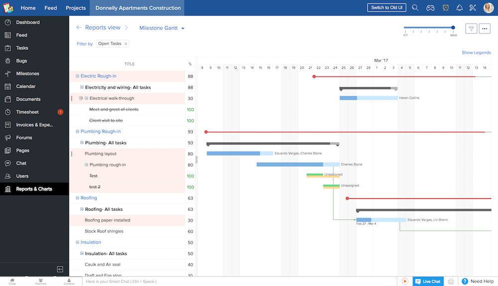 Zoho project management screenshot