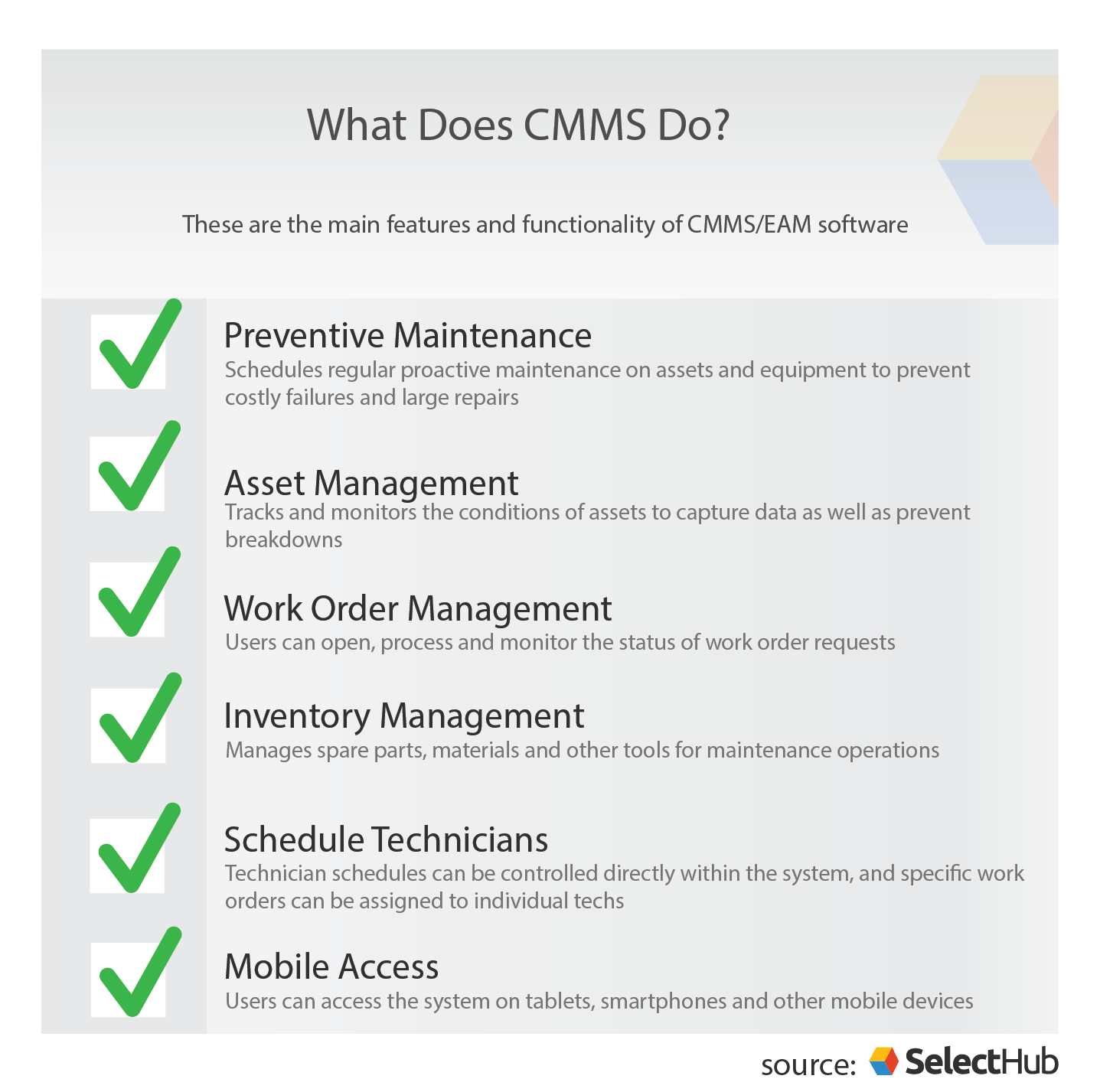 What Does CMMS Do?