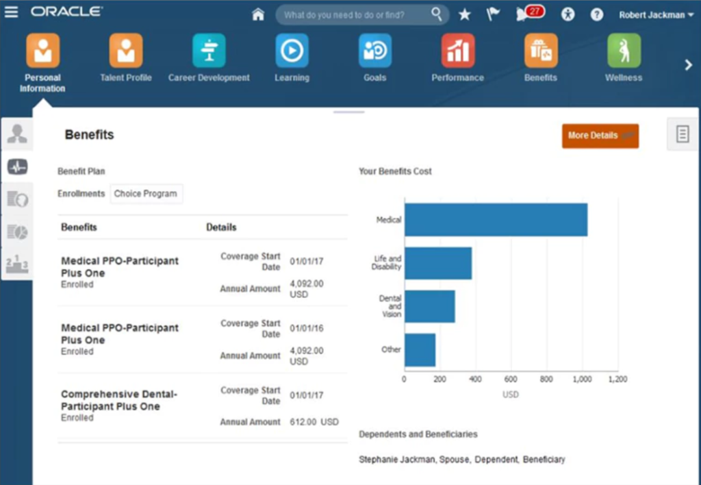 Oracle HCM Benefits View
