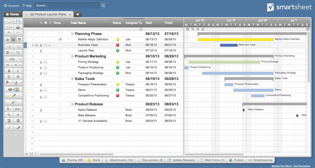 Smartsheet Planning and Scheduling View