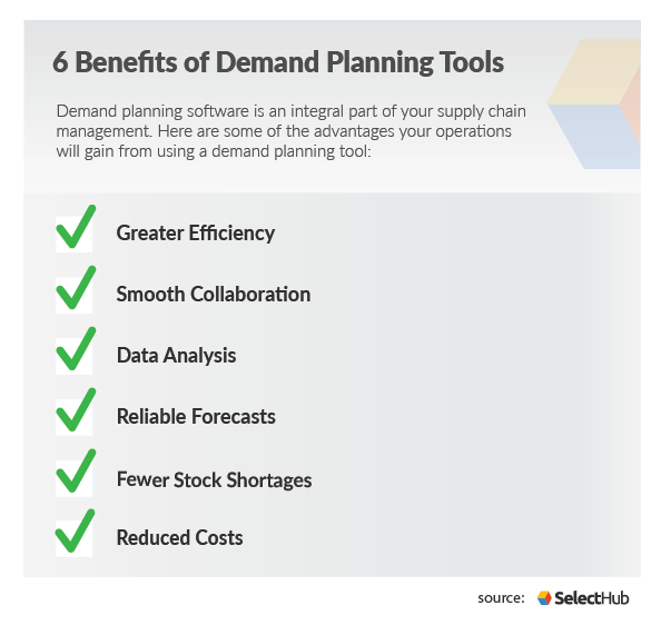 Best Demand Planning Software Tools | A Comprehensive Guide