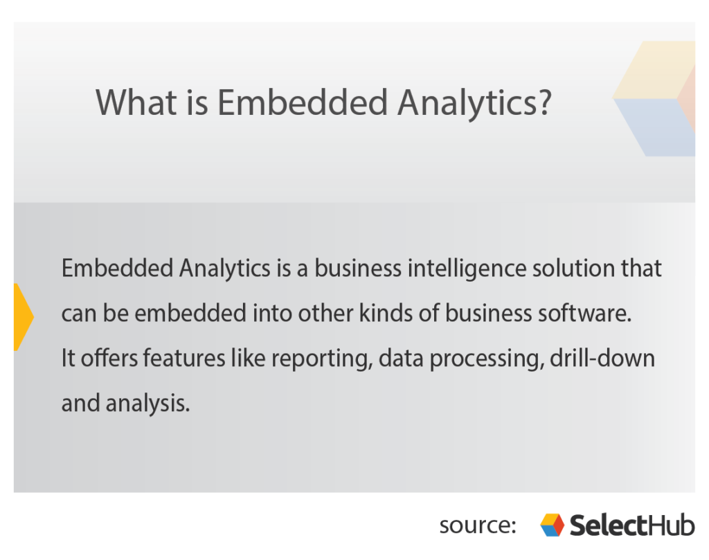embedded analytics defition