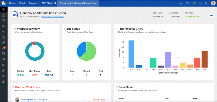 Zoho Projects Dashboard View