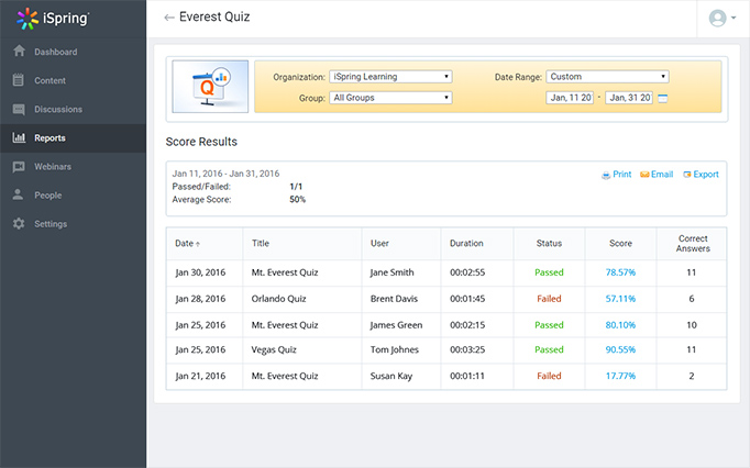 iSpring Learn Quiz Results