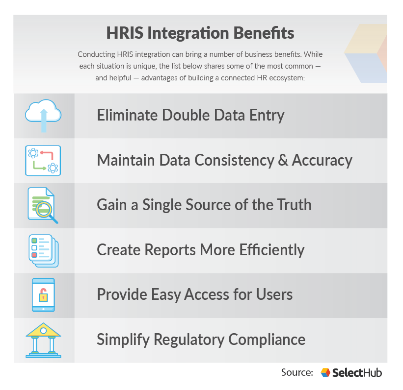Benefits of Integrating HRIS
