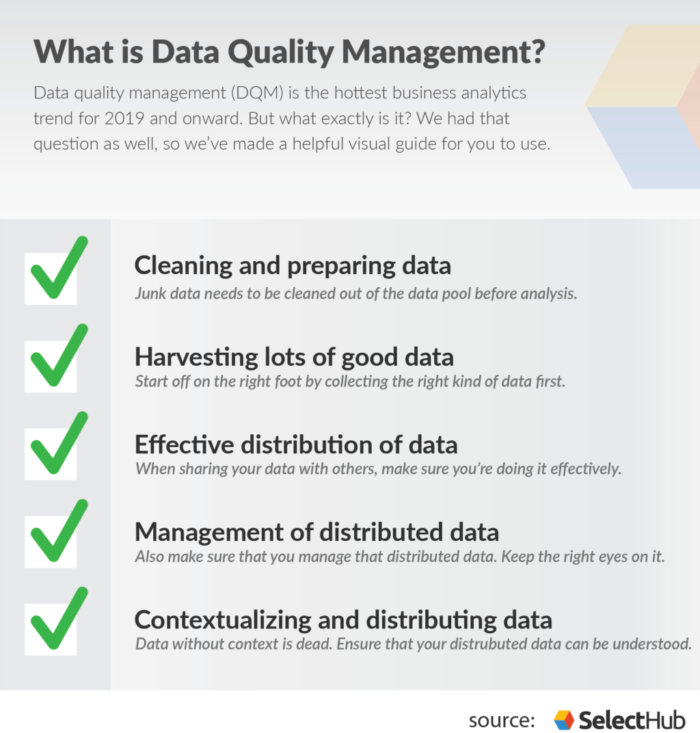 Future of business analytics and how it relates to data quality management