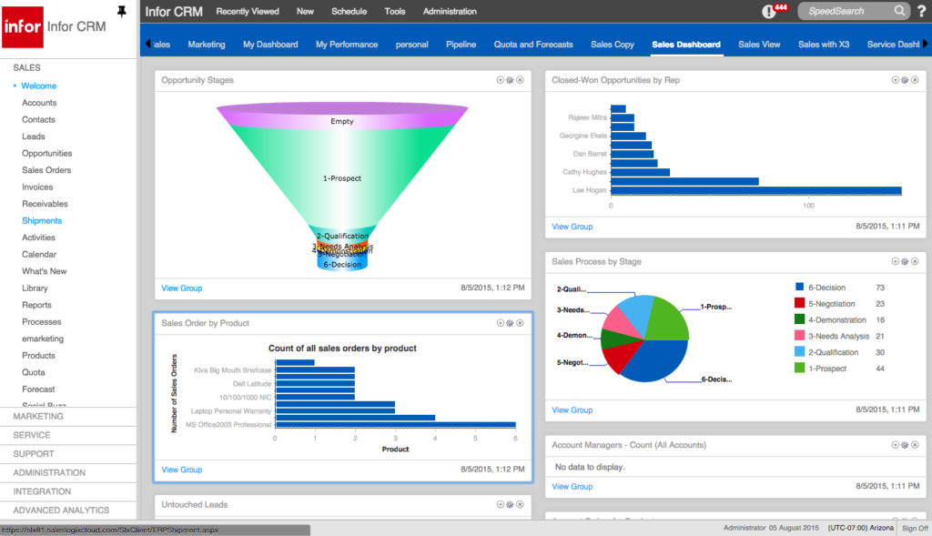 Infor CRM Sales Dashboard