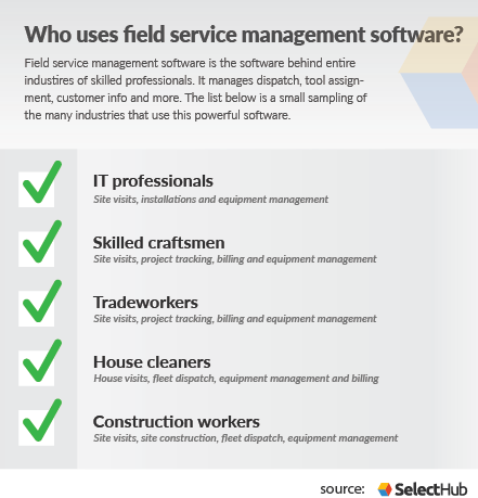 What is Field Service Management