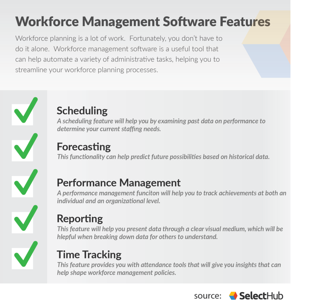 Workforce Management Software Features
