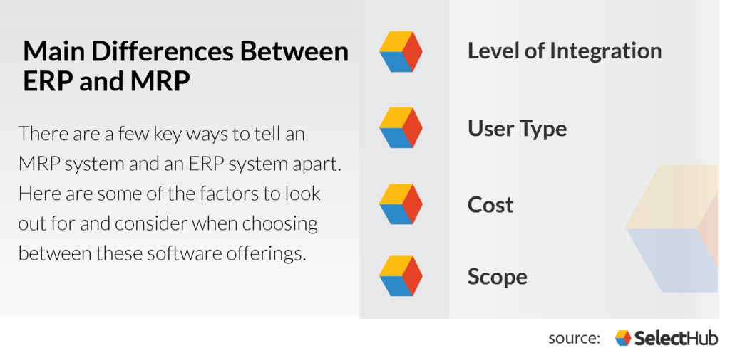 MRP vs ERP | Important Differences Between ERP and MRP Systems