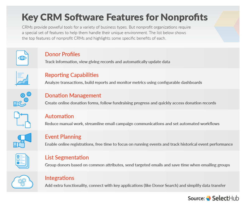Nonprofit CRM Features