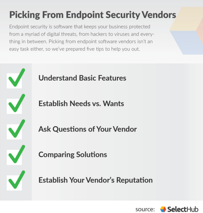 Endpoint Security Vendors