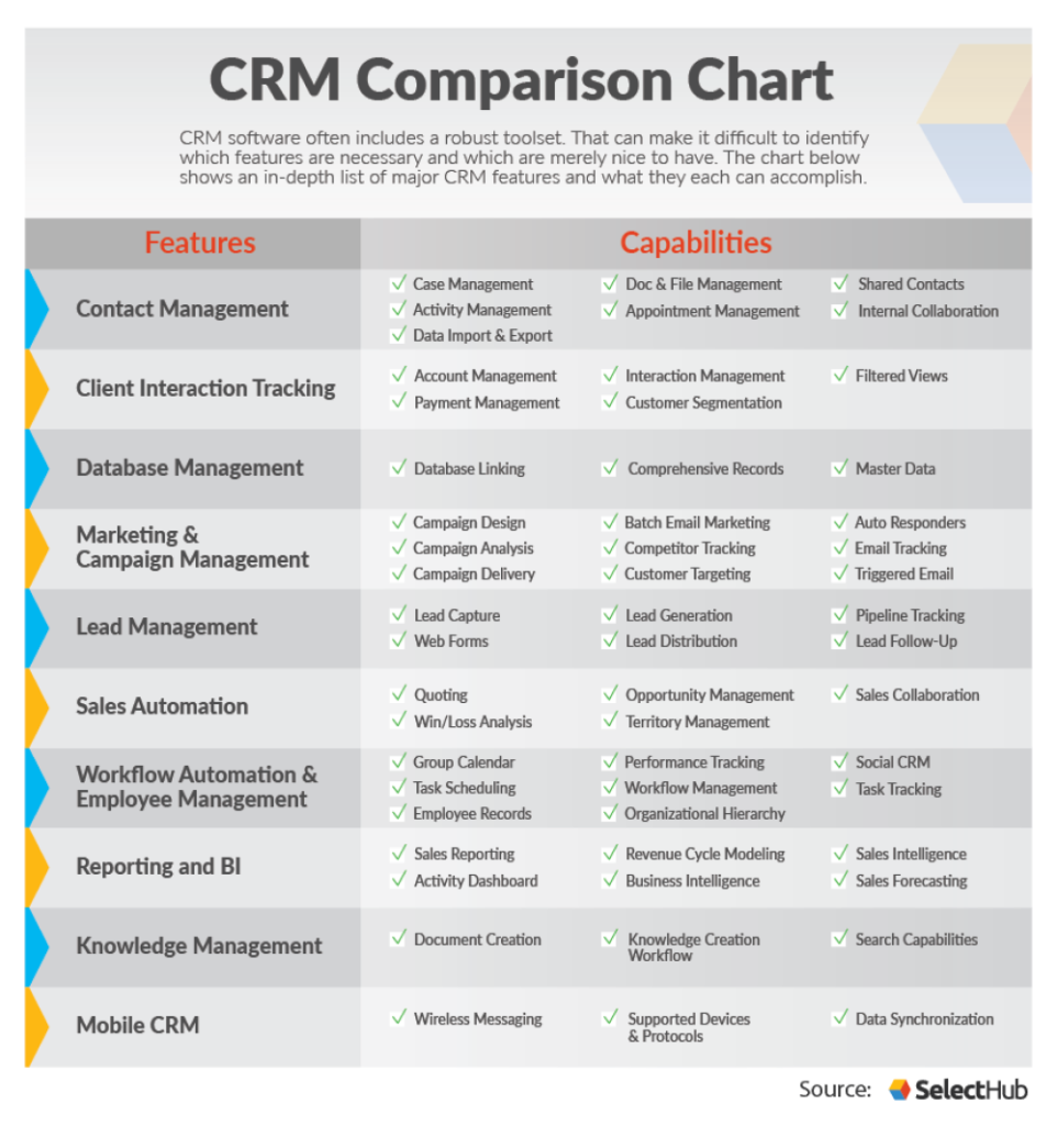 common features of a crm software application