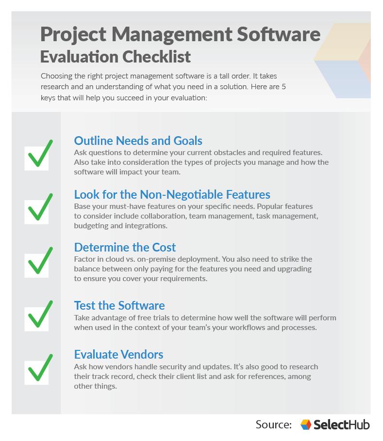 Project Management Software Evaluation