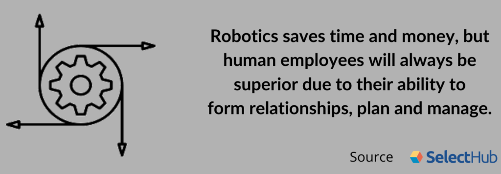 Value of Human Employees Over Robots