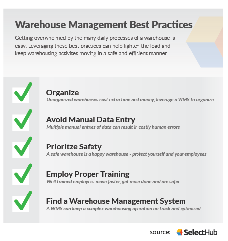Warehouse Management System Functional Requirements & Features