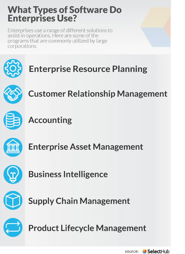 Types of Enterprise Software Solutions