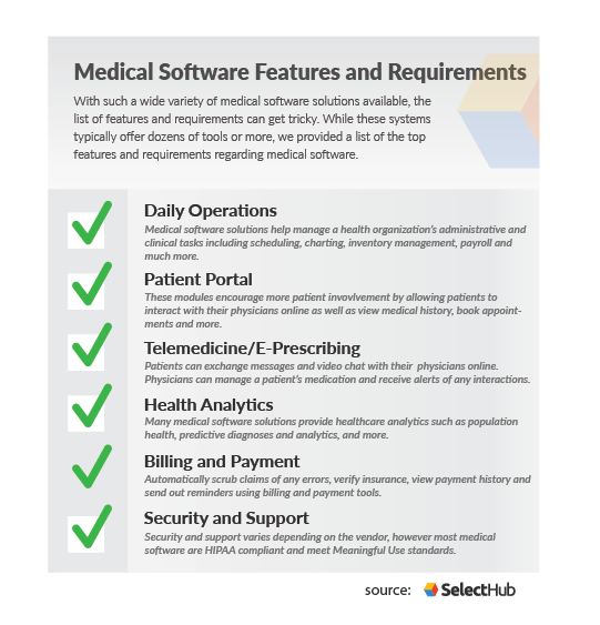 Medical Software Features