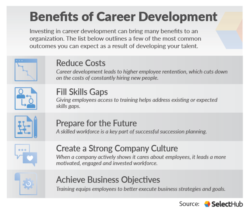 Benefits of Career Development