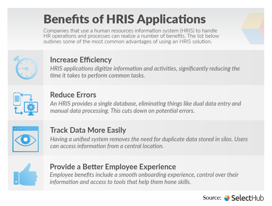Benefits of HR Applications