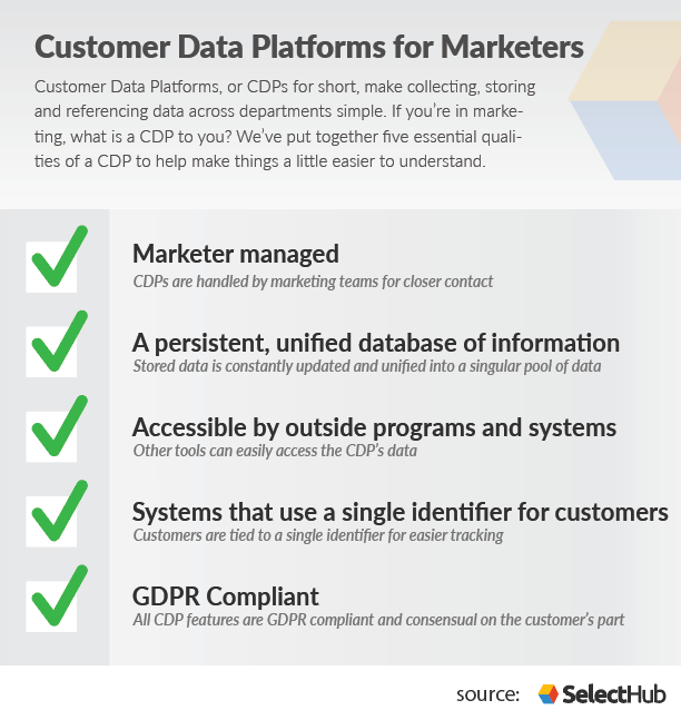 What is a Customer Data Platform?