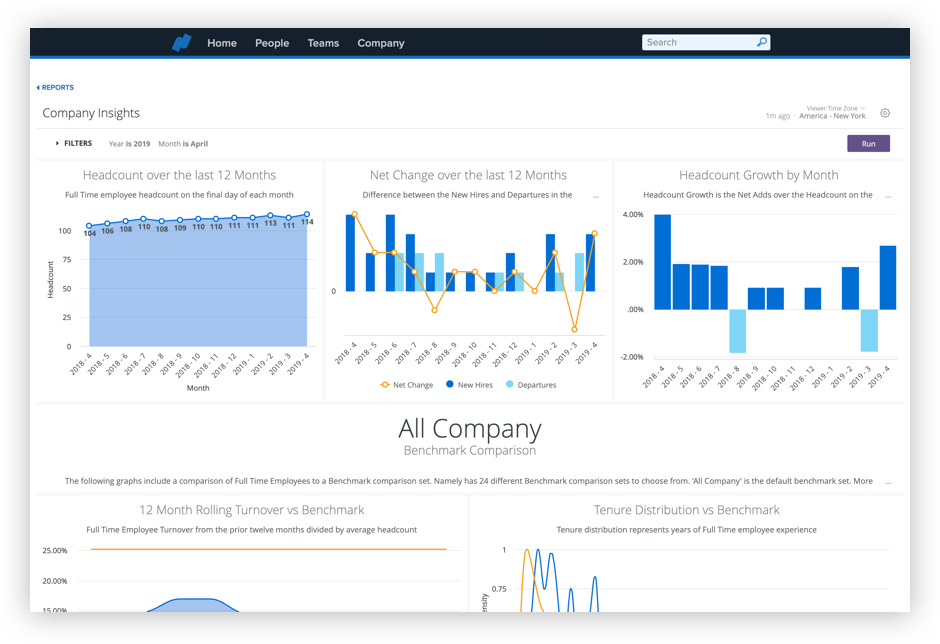 Namely Insights Dashboard