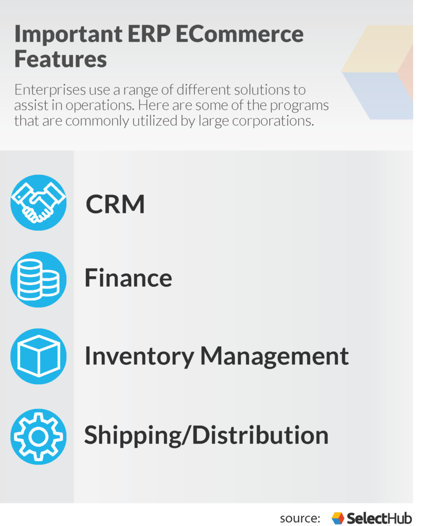 ERP Ecommerce Features