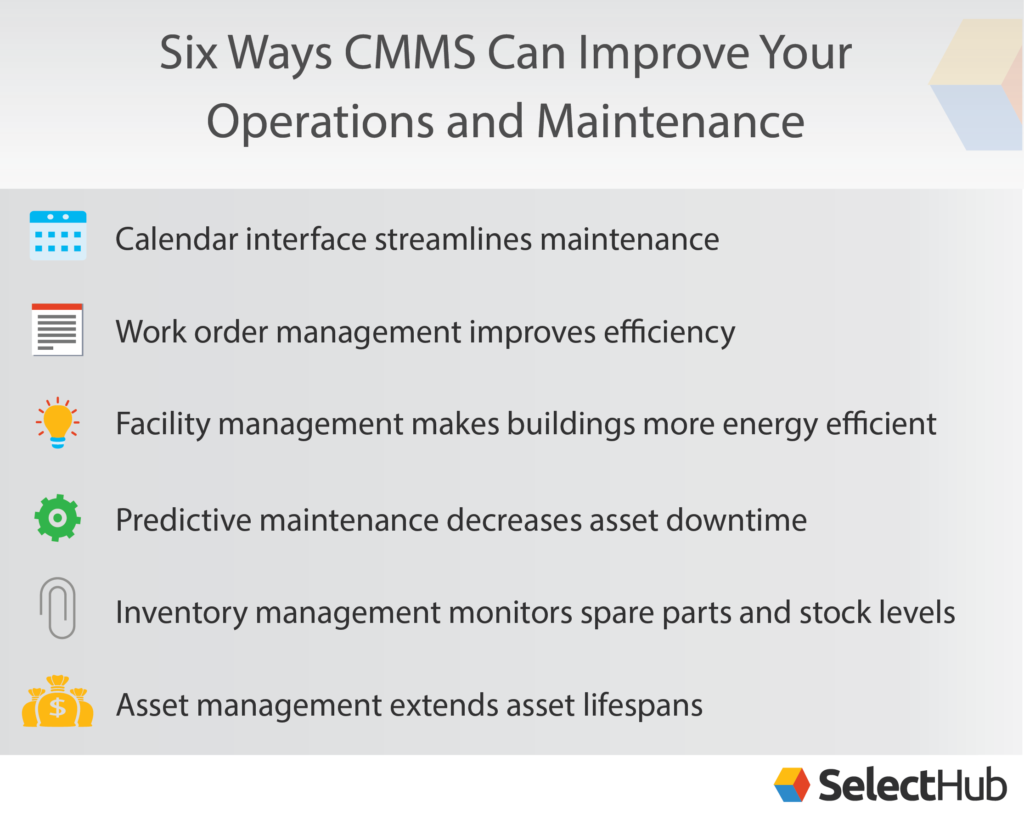 Improve Operations and Maintenance with CMMS