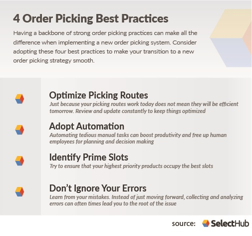 warehouse order picking systems best practices