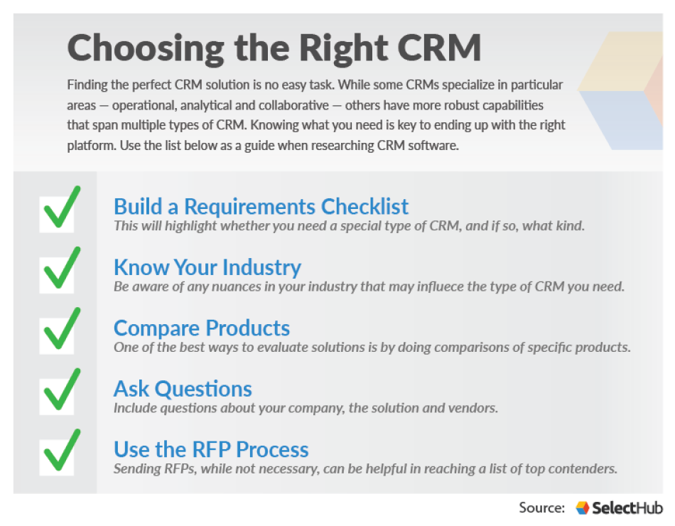 Checklist for Choosing the Right CRM System