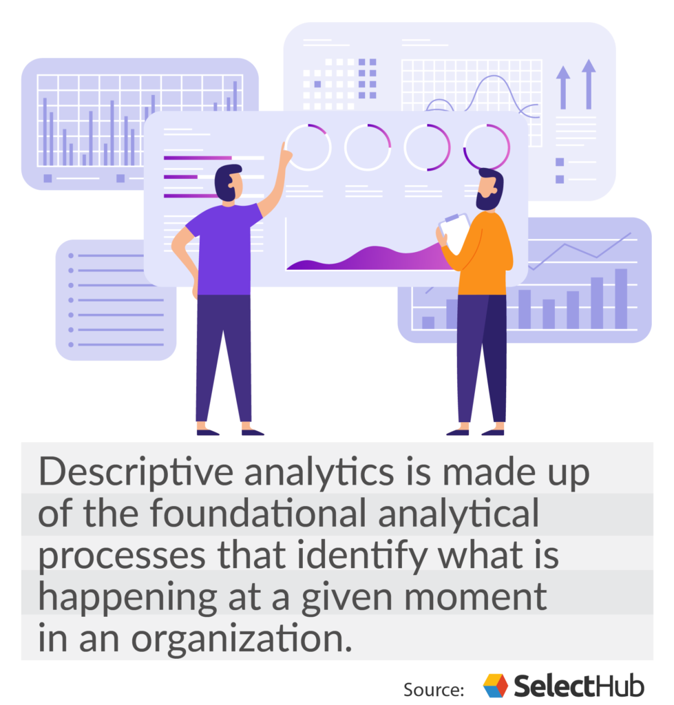 What Is Descriptive Analytics?