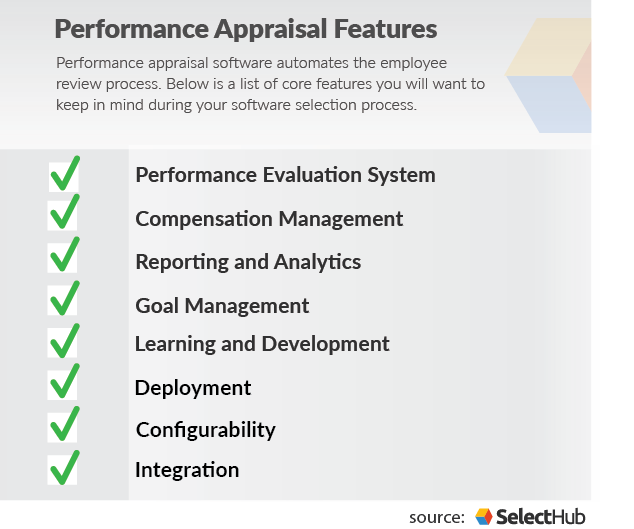 Performance appraisal system features